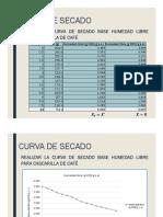 Clase+9+Curva+de+velocidad+de+secado