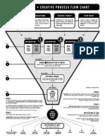 VGlitschka_process2.pdf