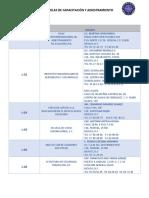Directorio Escuelas Pag Sct2015