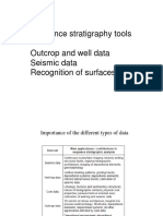 Sequence stratigraphy tools