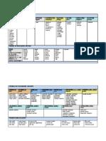 Cuadro de los participios.pdf
