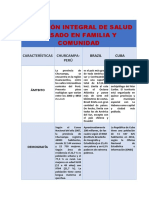 Avance Del Informe de Salud x3