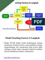 Konsep Teaching Factory