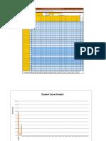Test Item Analysis v2