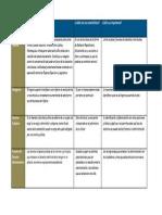 API 1 Derecho Administrativo JD