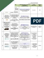 Utfv PDF Acuerdos Intbibliotecarios