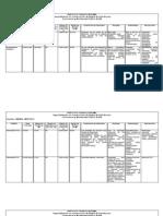Cuadro Comparativo de Fuentes Luminosas (RPC)