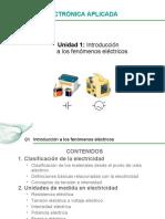 UD1.Introducción a Los Fenómenos Eléctricos