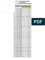 Mock Test Result for Sankalp821 and 721 Lot