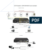 133981215-Wiring-Diagram-for-CCTV-System.docx