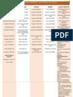 Cronograma Historia Eclesiastica