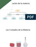 Química General- La Materia