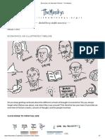 Economics_ an Illustrated Timeline - The Minskys