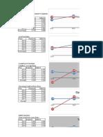 Ratio Calculations (Worksheet)