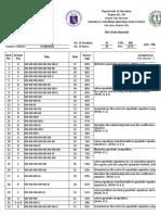 Item Analysis Sample