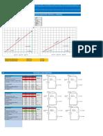 Practica Individual Sistemas de Distribución EPJ