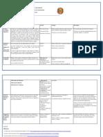 teorias de motivación.pdf