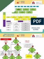 Presentación ACIEM DECISION LOGICA.pptx
