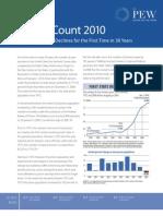 Prison Count 2010