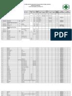 3.Program Pemeliharaan Dan Bukti Pemeliharaan Barang Inventaris