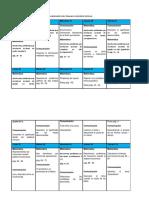 Modelo de Planificador Para Trabajar El Refuerzo Escolar