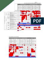 Matriz Evaluación Impactos Construccion