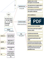 Mapa Conceptual CONCRETO