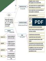 mapa conceptual CONCRETO.pptx