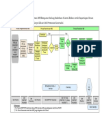 1.2 Bagan Tata Cara Penyelenggaraan IMB Bangunan Gedung Sederhana 2 Lantai Bukan untuk Kepentingan Umum yang Dokumen Rencana Teknisnya Dibuat oleh Perencana Konstruksi.pdf