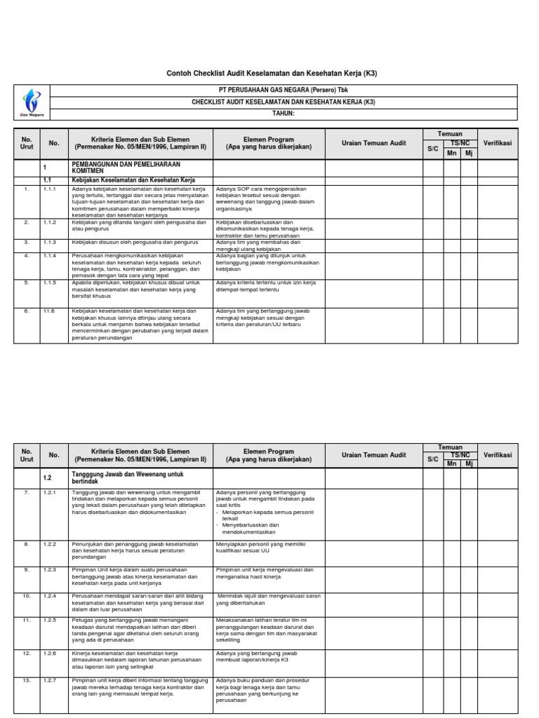 Contoh Checklist Audit K3
