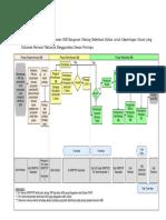 1.4 Bagan Tata Cara Penyelenggaraan IMB Bangunan Gedung Sederhana Bukan untuk Kepentingan Umum yang Dokumen Rencana Teknisnya Menggunakan Desain Prototipe.pdf