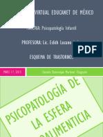 142448672-Psicopatologia-de-la-Esfera-Oroalimenticia-del-Sueno-y-Esfinterianos.ppsx