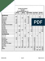 Work Sheet 4A2