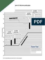 10.6 Safety Valves Operating Diagram