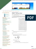 Contoh 1 - x Bar Dan r Chart - Referensi Manajemen Kualitas
