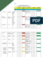 Daftar Identifikasi Resiko Fasilitas