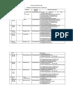 Analisa Continum of Care Okt 2016 - Copy