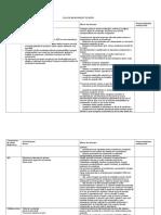 82077012 Plan de Management de Mediu Ghid