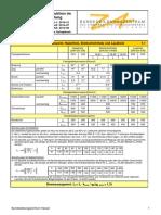 Formelsammlung EC5 2017-02-28