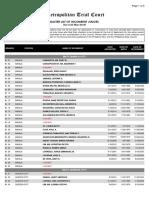 List of MeTC judges