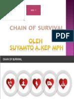 Chain of Survival MATERI KULIAH 1-1