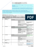 Project Schedule of Work Template
