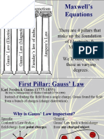 Guass theoram investigatory project