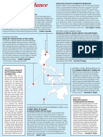 Nation at a Glance — (11/20/18)