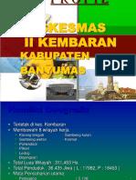 profil-kembaran-ii-power-point.ppt