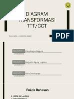 Kelompok 1 Diagram TTT CCT