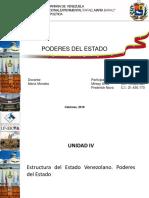 Estructura del Estado Venezolano.pdf