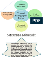 Types of Radiographic Testing
