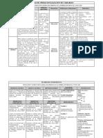 Matriz de Operacionalizacion y Consistencia de Variables Edith y Lourdes