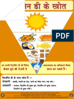 Poster on Vitamin